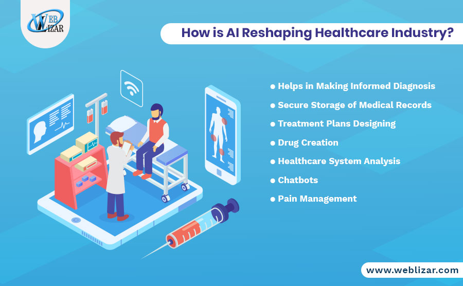 How is AI Reshaping Healthcare Industry?