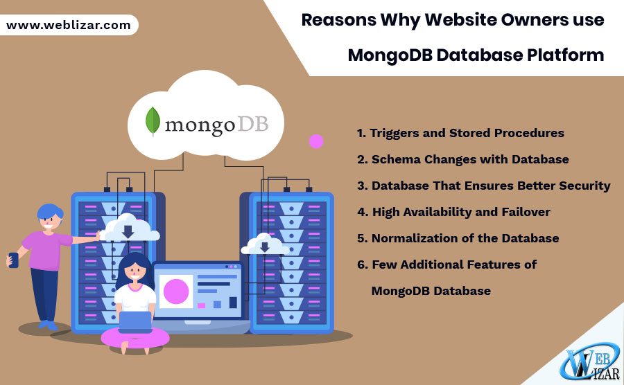 Reasons Why Website Owners use MongoDB Database Platform