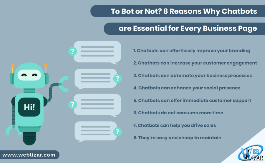 To Bot or Not? 8 Reasons Why Chatbots are Essential for Every Business Page