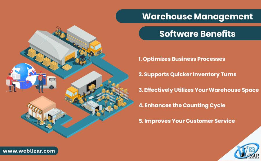 Warehouse Management Software Benefits