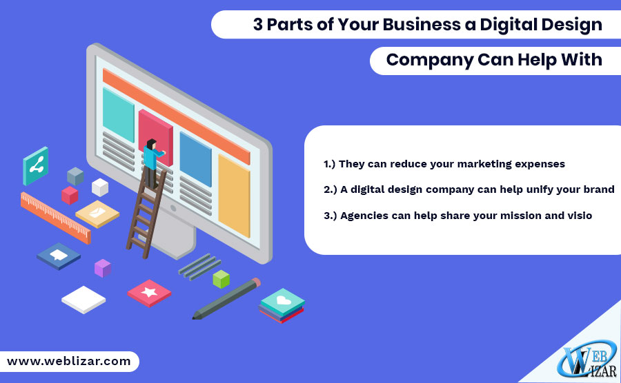 3 Parts of Your Business a Digital Design Company Can Help With