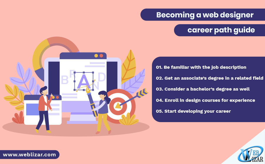 Becoming a web designer – career path guide