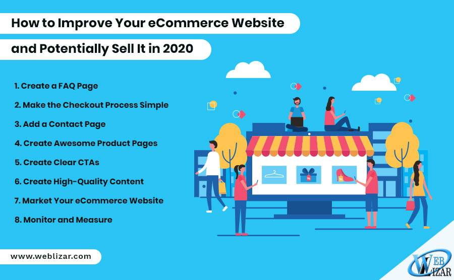 How to Improve Your eCommerce Website and Potentially Sell It in 2020
