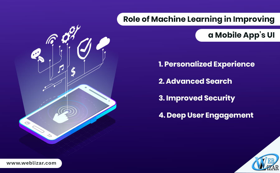 Role of Machine Learning in Improving a Mobile App's UI