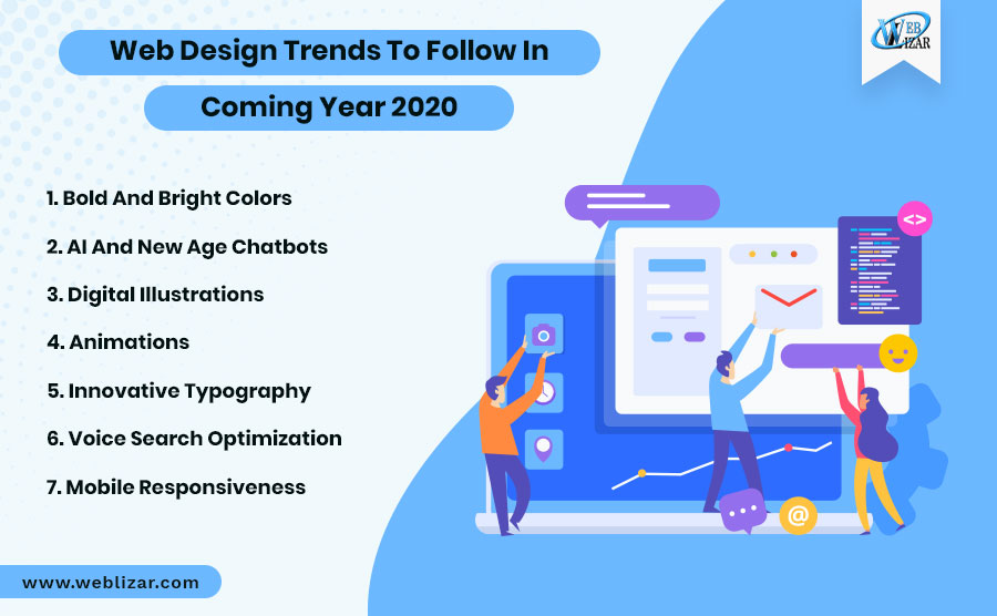 Web Designing Trends To Follow In Coming Year 2020