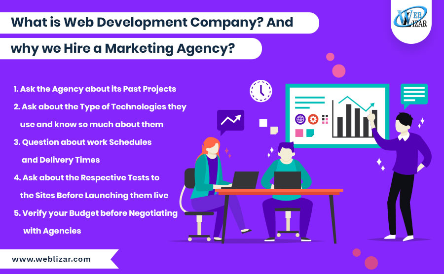 What is Web Development Company? And why we Hire a Marketing Agency?