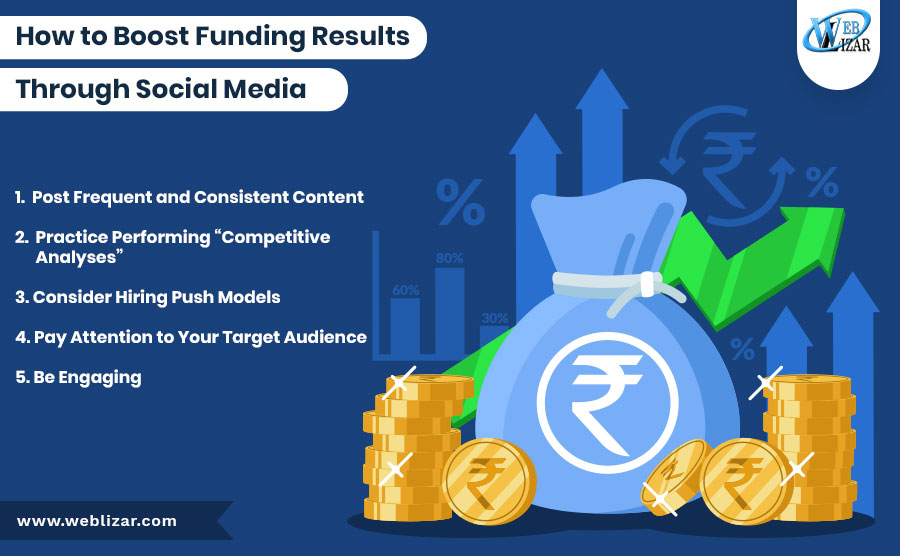 How to Boost Funding Results Through Social Media