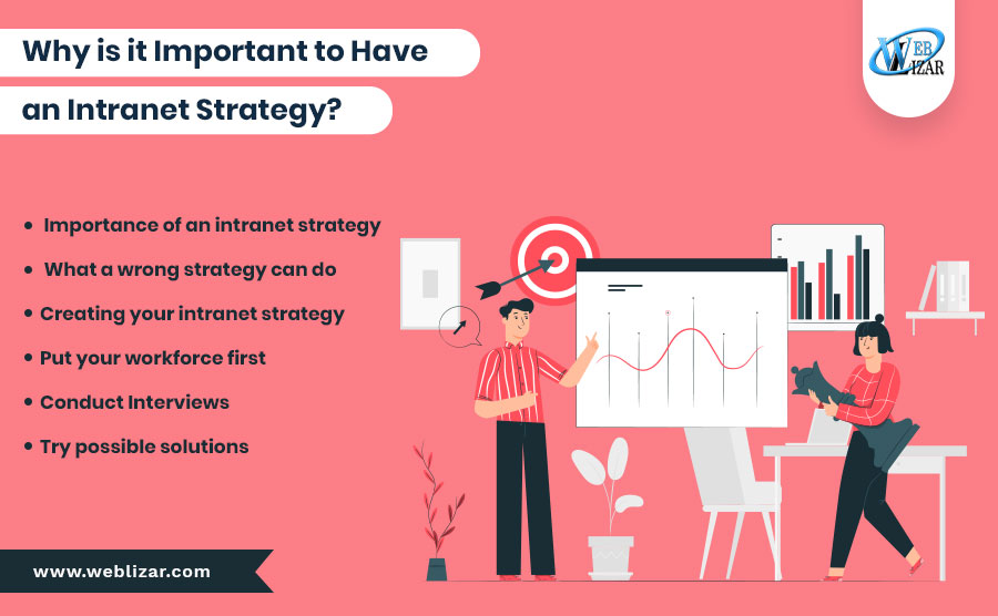 Why is it Important to Have an Intranet Strategy?