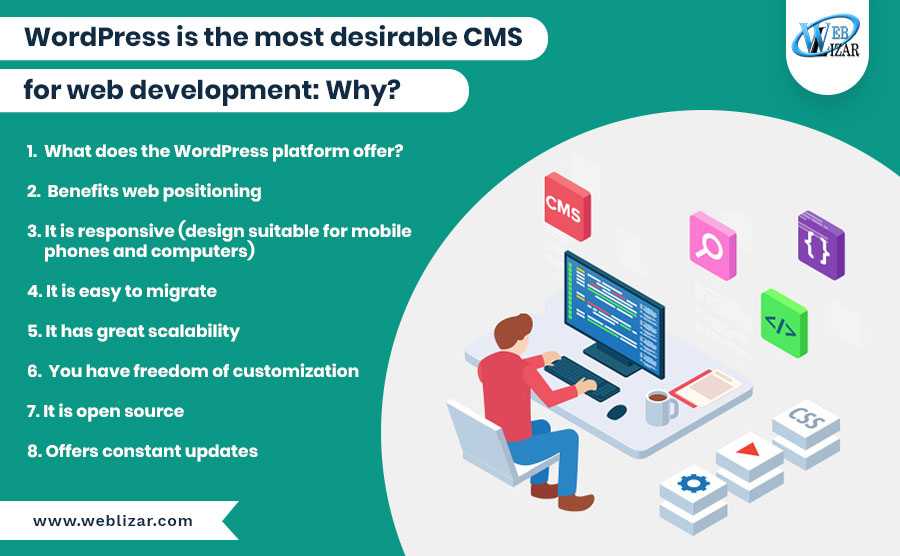 WordPress Platform is the most desirable CMS for web development: Why?