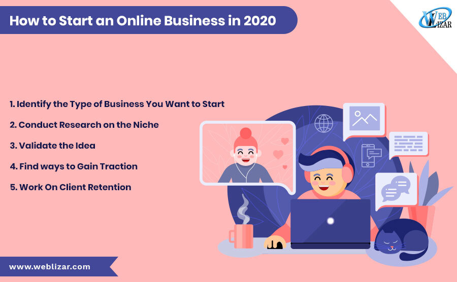 How to Start an Online Business in 2020