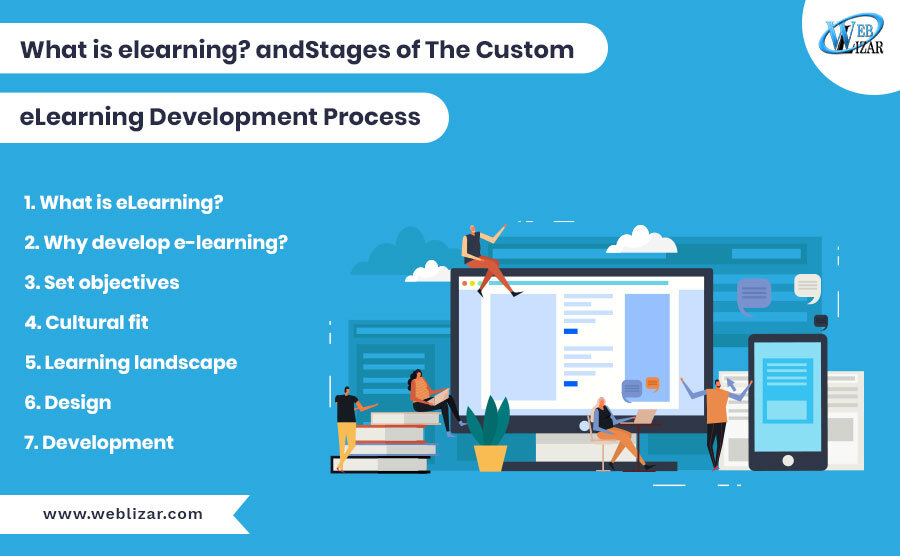 Stages of The Custom E-Learning Development Process