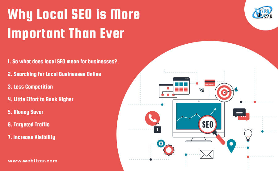 Why Local SEO is More Important Than Ever