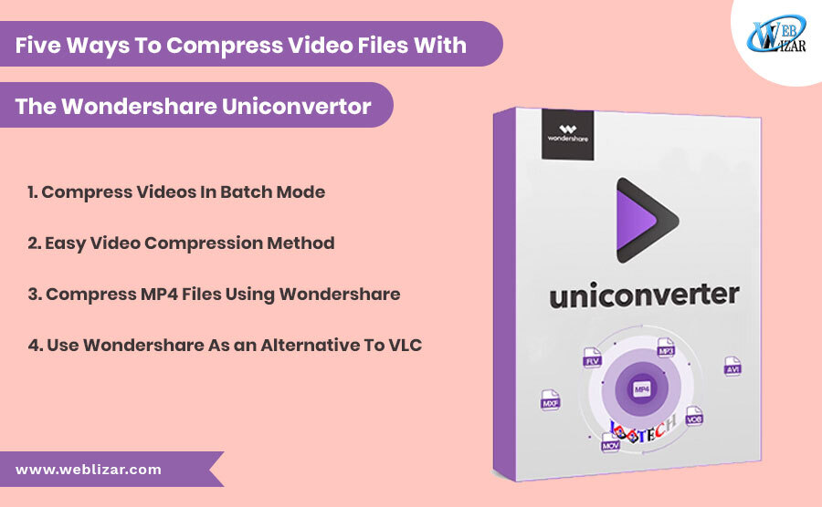 Five Ways To Compress Video Files With The Wondershare Uniconvertor