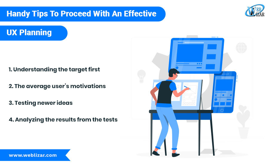 Handy Tips To Proceed With An Effective UX Planning