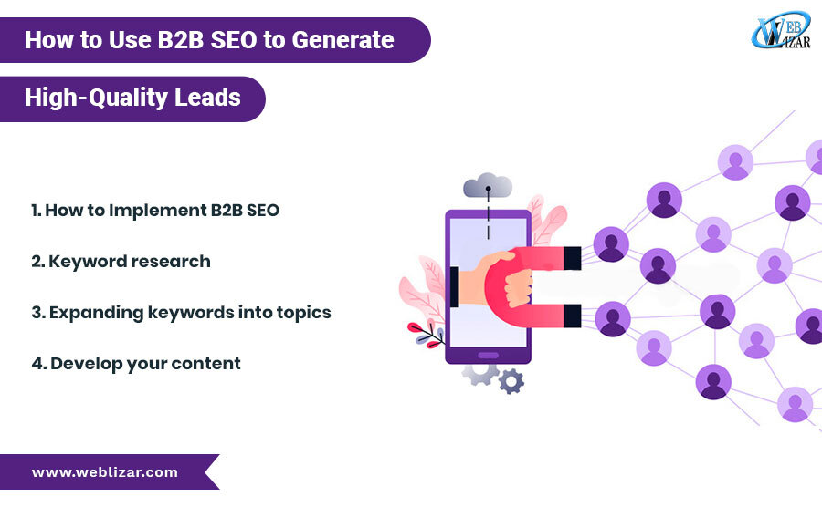 How To Use B2B Seo To Generate Lead