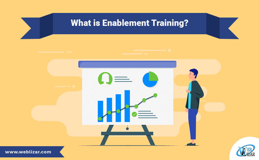 What is Enablement Training?