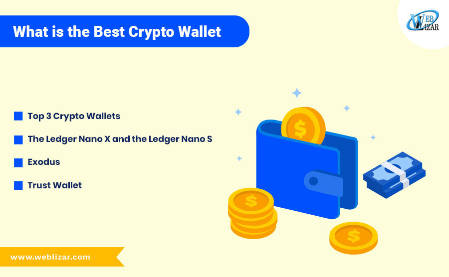 What is the best Crypto wallet