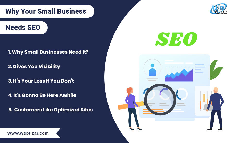 Why Your Small Business Needs SEO