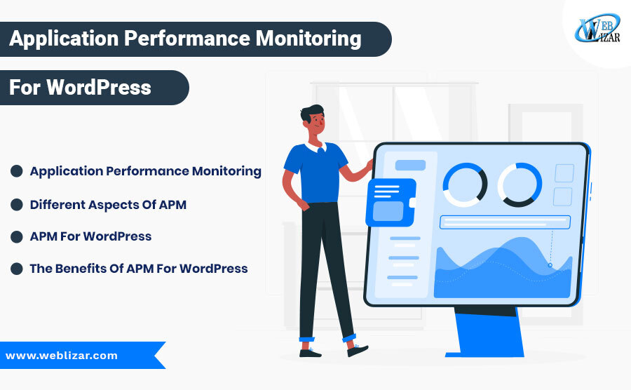 Application Performance Monitoring For WordPress