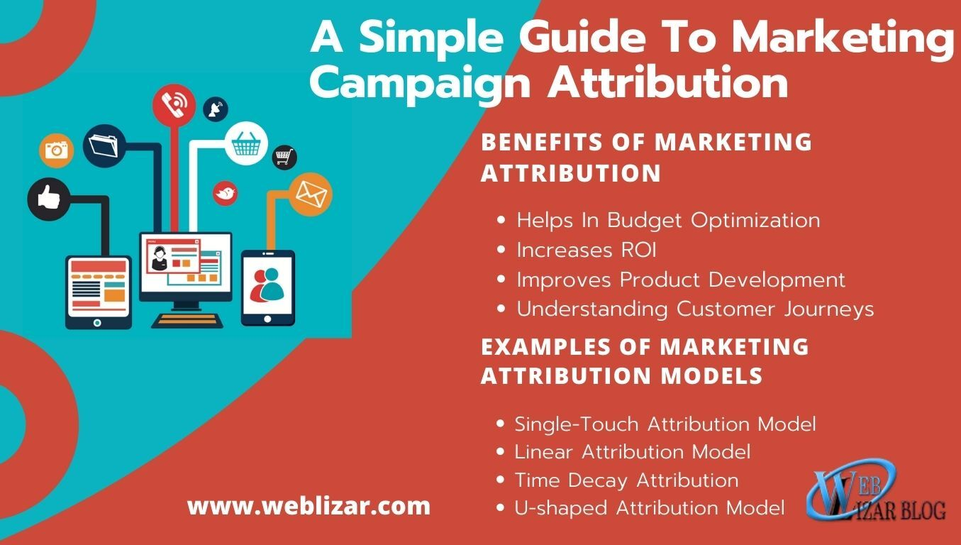 A Simple Guide To Marketing Campaign Attribution