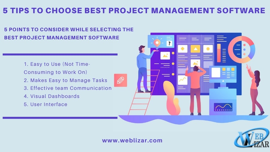 5 Tips to Choose the Best Project Management Software for Your Business