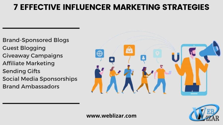 7 EFFECTIVE INFLUENCER MARKETING STRATEGIES