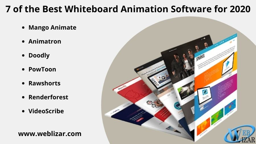 7 of the Best Whiteboard Animation Software for 2020