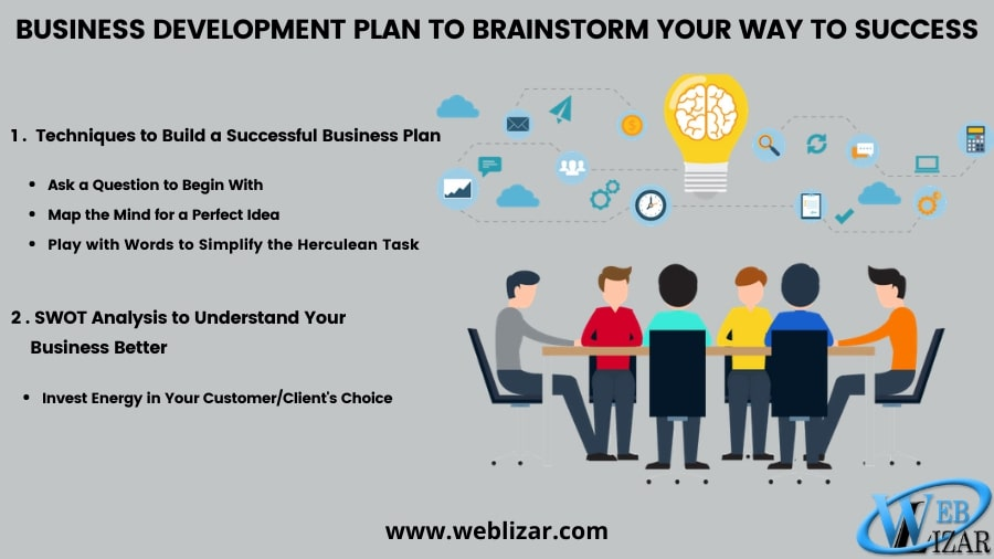 Business Development Plan to Brainstorm Your Way to Success