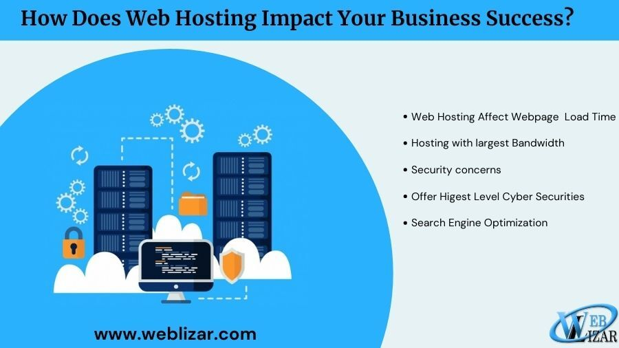 How Does Web Hosting Impact Your Business Success?