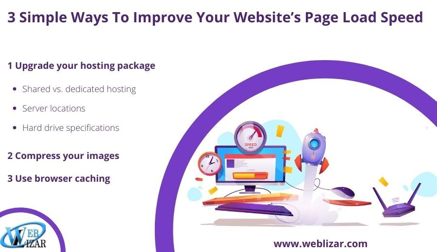3 Simple way to improve your websites page load speed