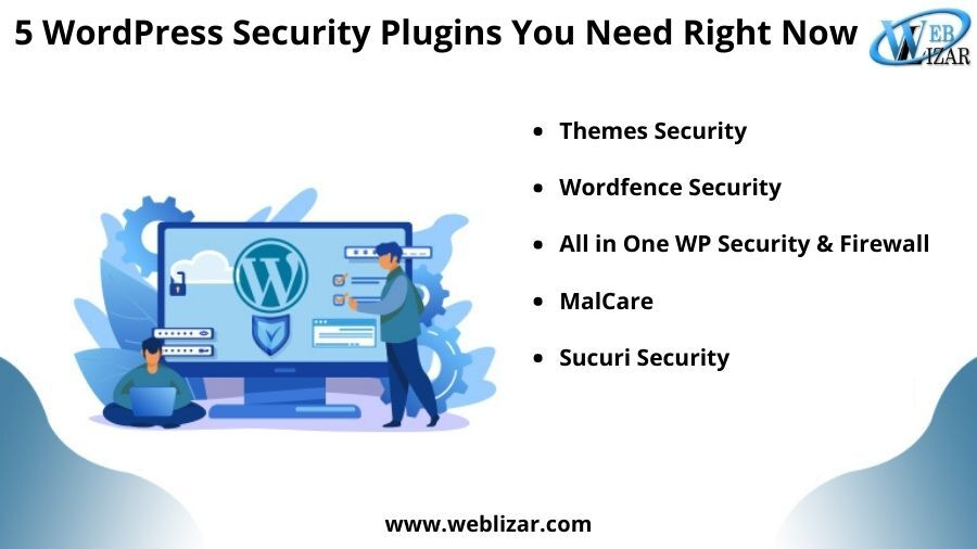 5 WordPress Security Plugins You Need Right Now
