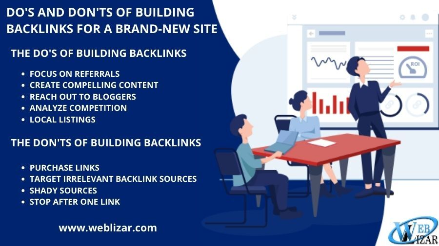 Do's and don'ts of  building backlinks for a brand new site