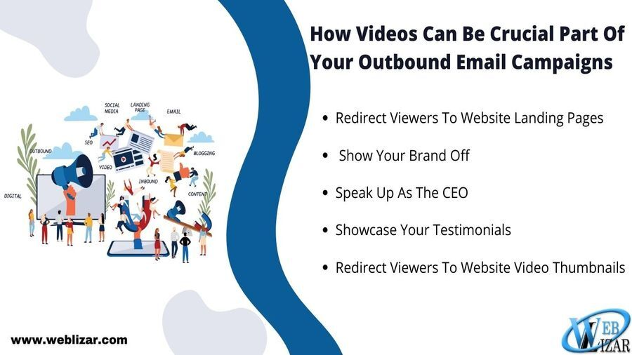How Videos Can Be Crucial Part Of Your Outbound Email Campaigns
