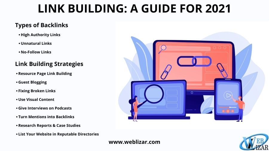 LINK BUILDING: A GUIDE FOR 2021