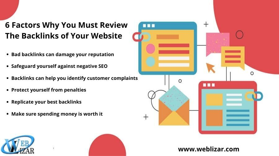 6 Factors Why You Must Review the Backlinks of Your Website