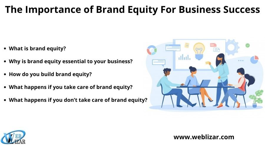 The Importance of Brand Equity For Business Success