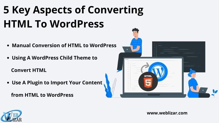 5_key_aspects_of_converting html to wordpress
