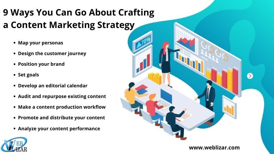 9 Ways You can go about Crafting a Content Marketing Startegy