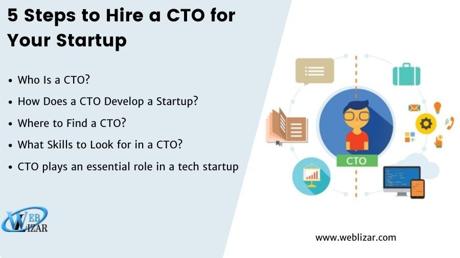 5 Steps to Hire a CTO for Your Startup