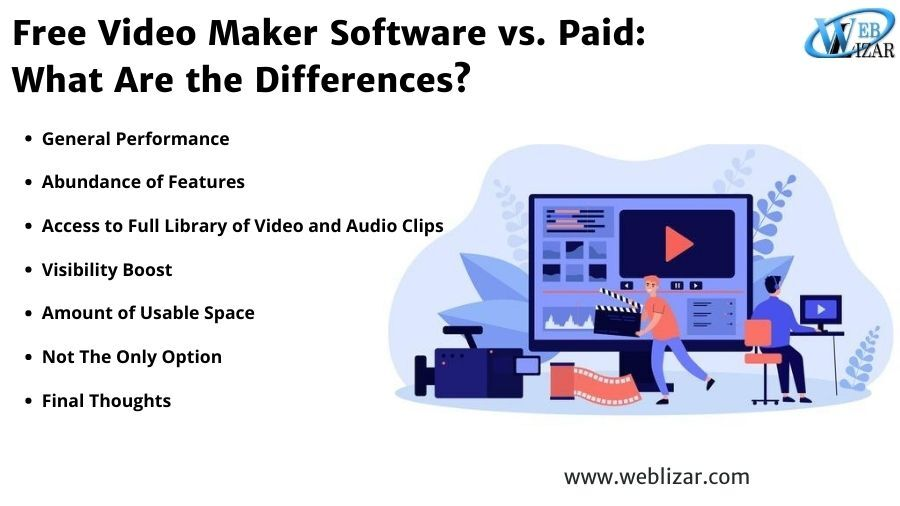 Free Video Maker Software vs. Paid: What Are the Differences?