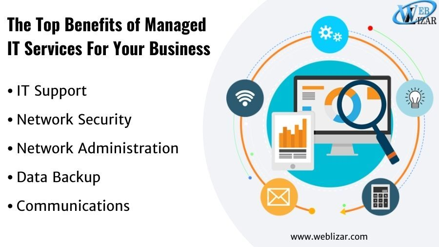 The Top Benefits of Managed IT Services For Your Business