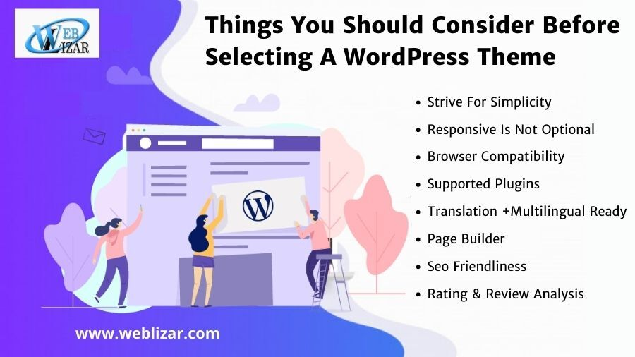 Things You Should Consider Before Selecting A WordPress Theme.