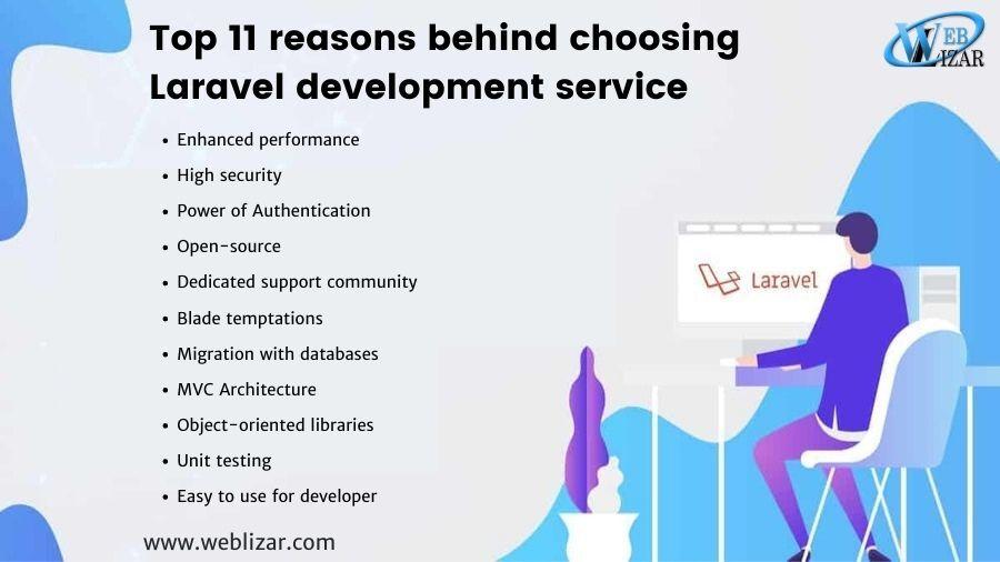 Top-11-reasons-behind-choosing-Laravel-development-servi