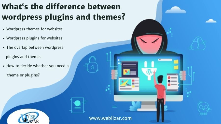 What's the difference between wordpress plugins and themes?