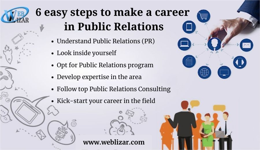 6 easy steps to make a career in Public Relations.