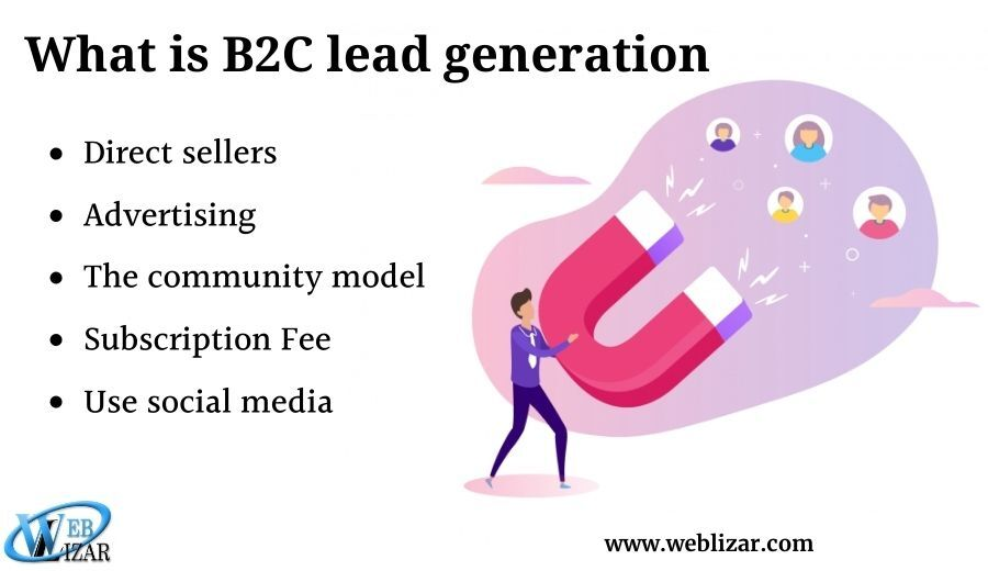 What is B2C lead generation?