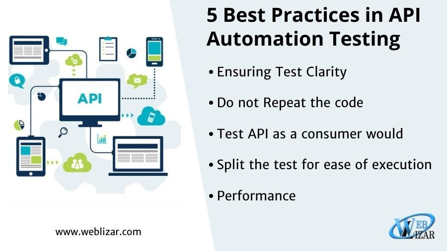 5 Best Practices in API Automation Testing