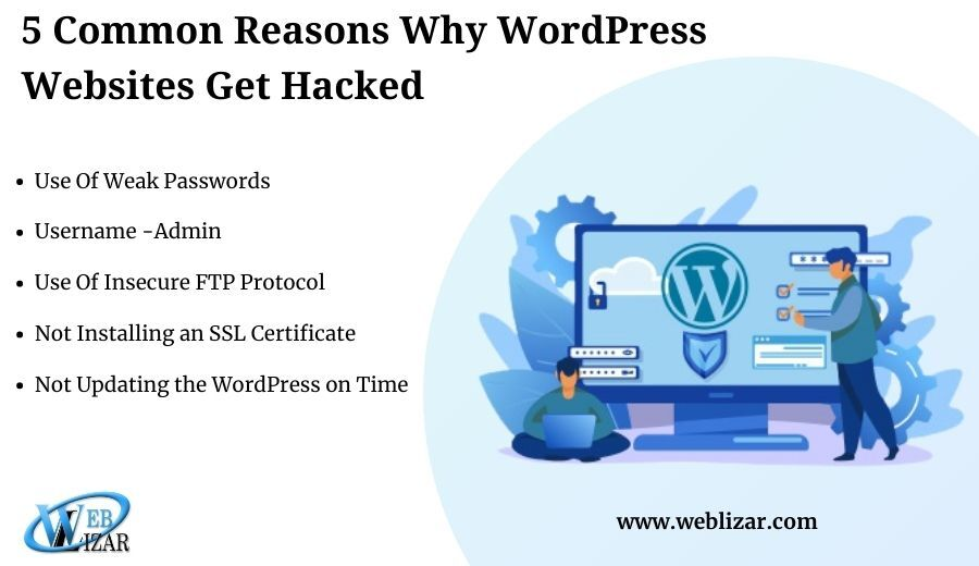 5 Common Reasons Why WordPress Websites Get Hacked