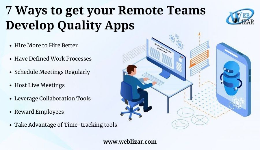 7 Ways to get your Remote Teams Develop Quality Apps