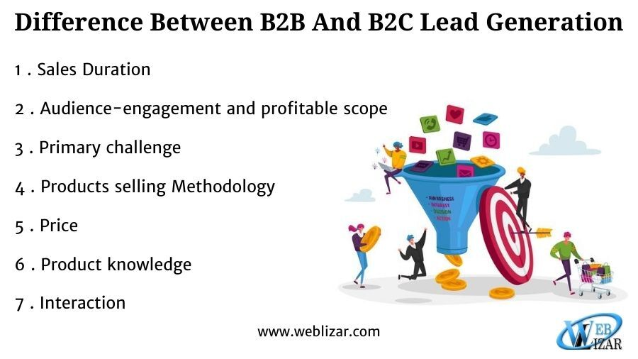 Difference Between B2B And B2C Lead Generation